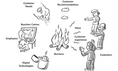 Digital economy - Where There's Smoke, There's Fire